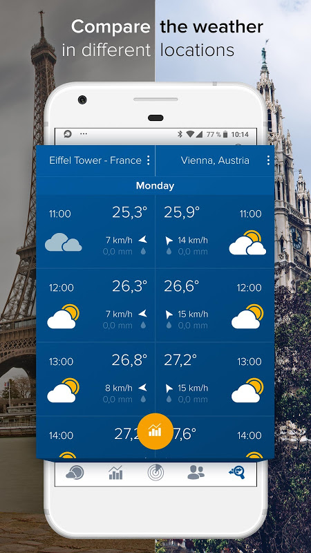 Morecast - Your Personal Weather Companion 4.0.7 Screen 4