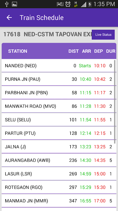 Live Train Status 29.0 Screen 6