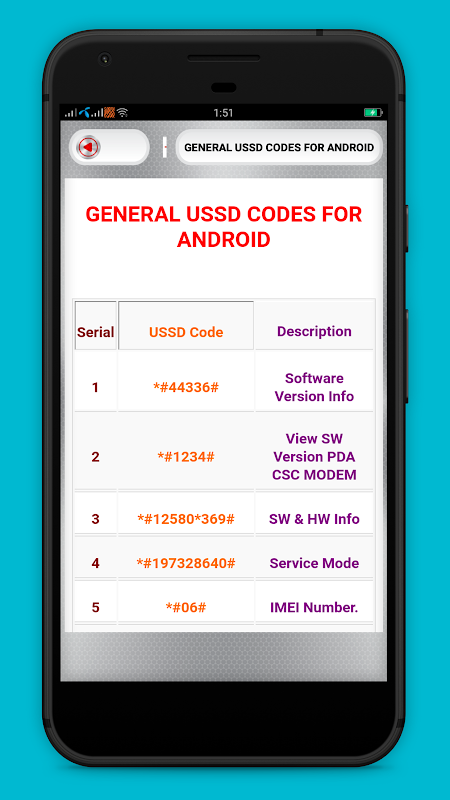 USSD mobile codes for all Indian mobile networks 2.1 Screen 3