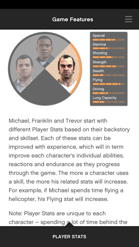 Grand Theft Auto V: The Manual 5.0.12 Screen 1