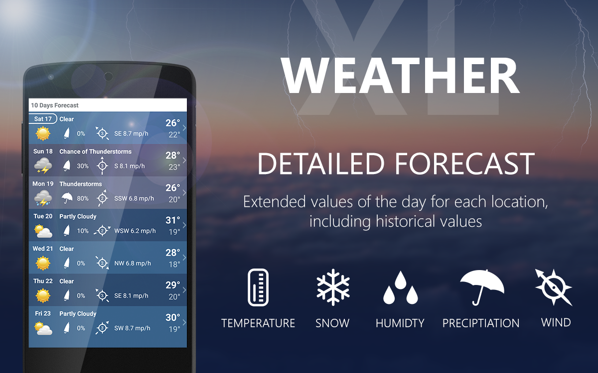 Weather Belgium XL PRO 1.4.3.6-be Screen 7