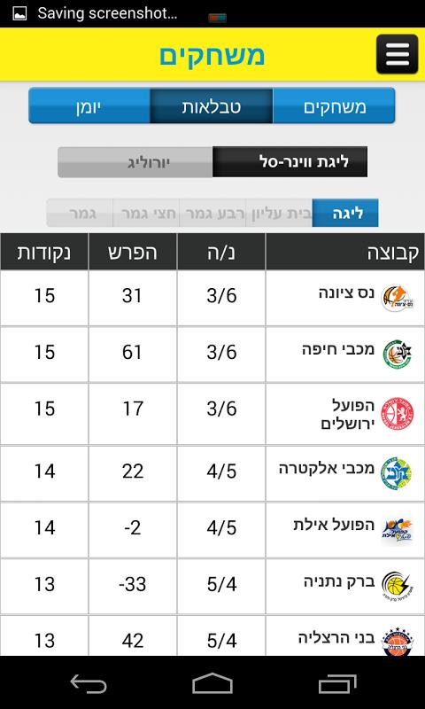 מכבי תל אביב Maccabi Tel Aviv 1 2 APK Download by THE SPORTS