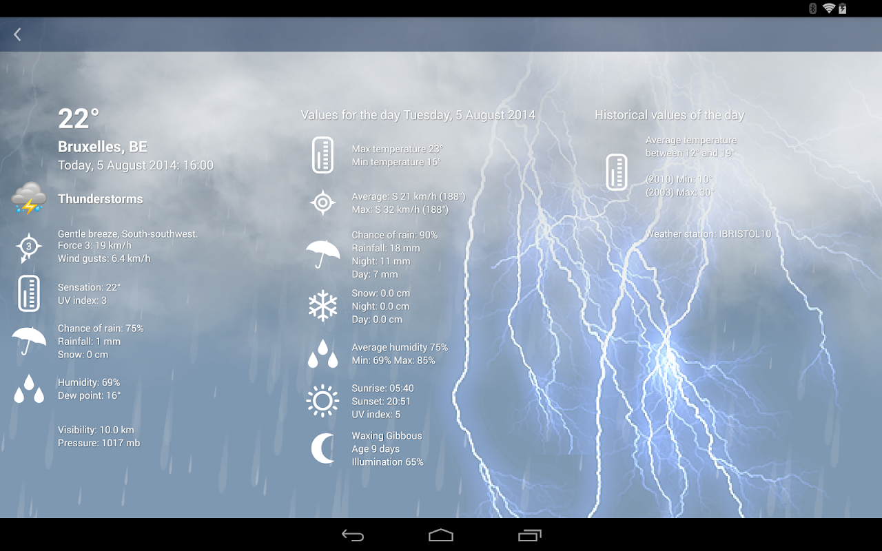Weather Belgium XL PRO 1.4.3.6-be Screen 4