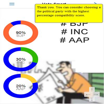Vote Smart 2.2.7 Screen 3