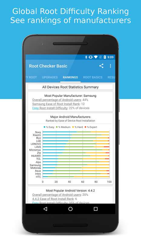 Root Checker 6.1.6 Screen 5