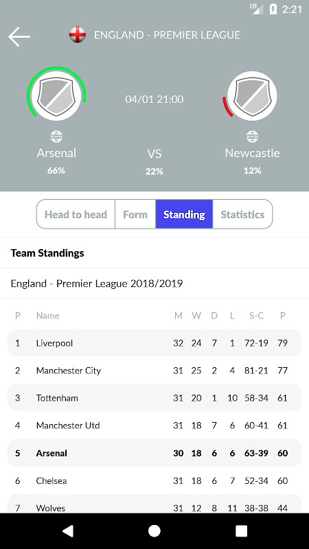Soccer Predictions 2.2.3 Screen 1