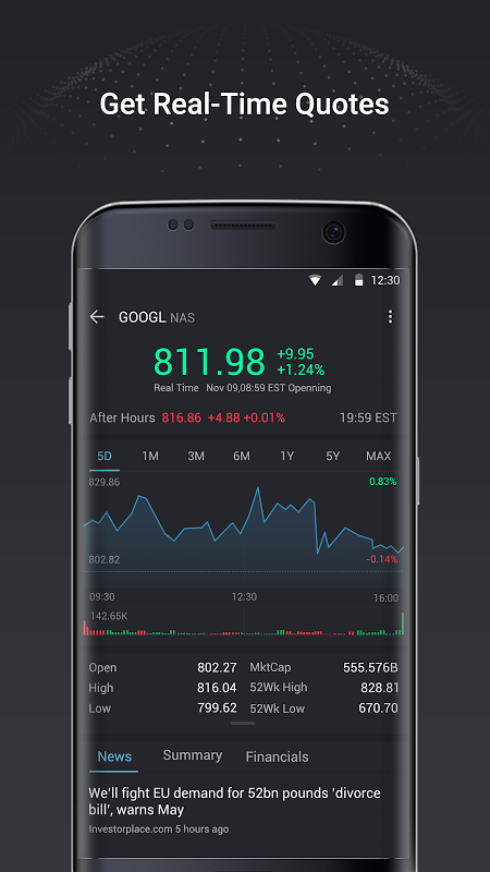 real time stock quotes - 300×533