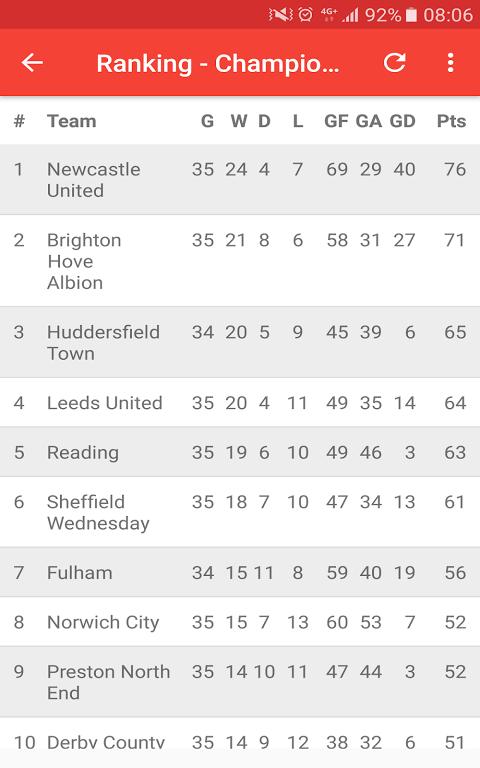 English Premier League 3.0 Screen 22