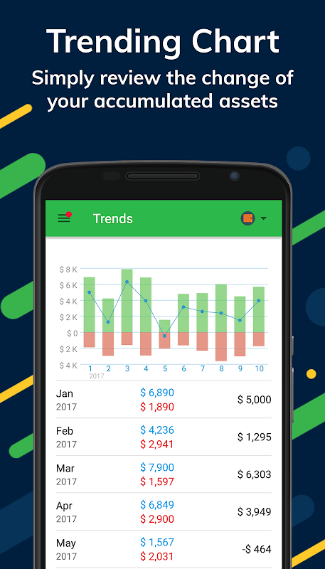 Android Money Lover - Money Manager Screen 4