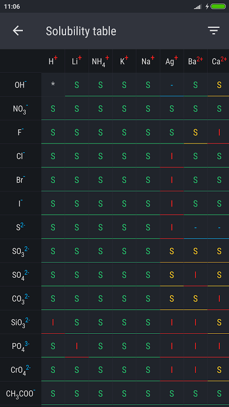 Android Periodic Table 2018 Screen 13