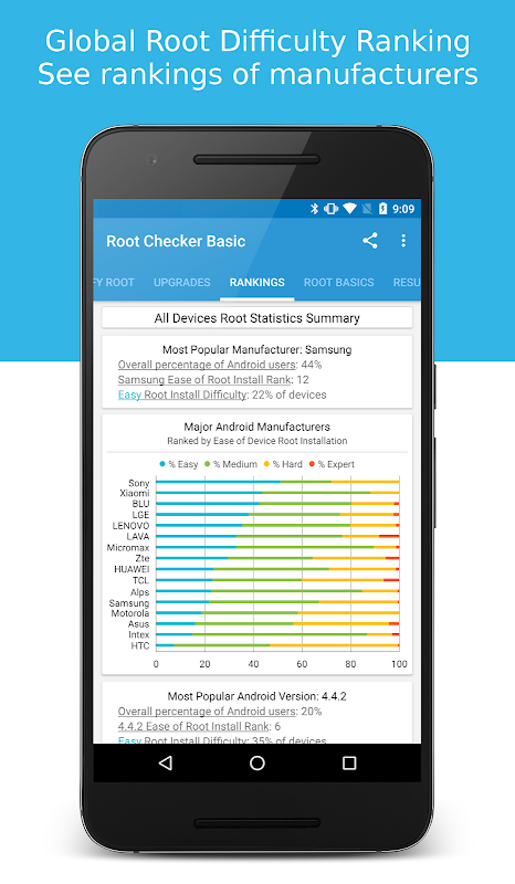 Root Checker Basic 5.9.7 Screen 8