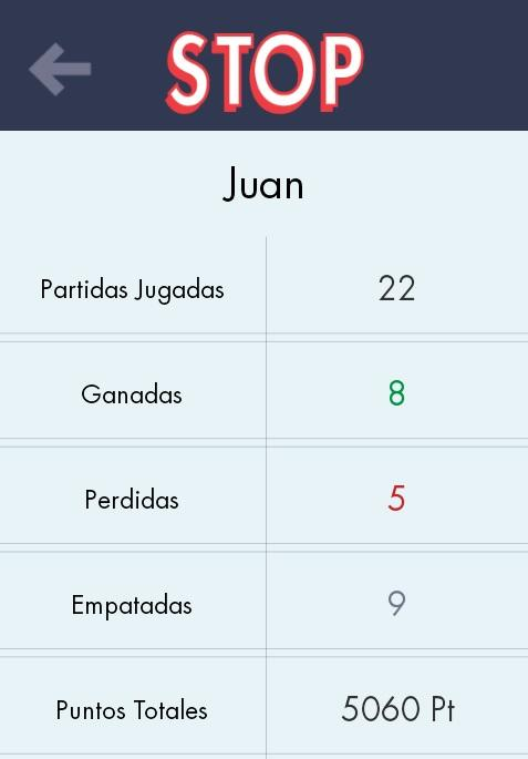 Android Stop - Categorizados Screen 9