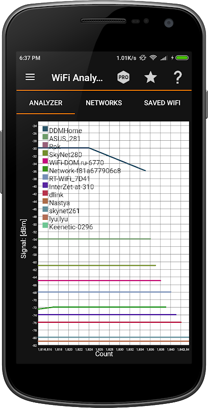 Android IP Tools: WiFi Analyzer Screen 3
