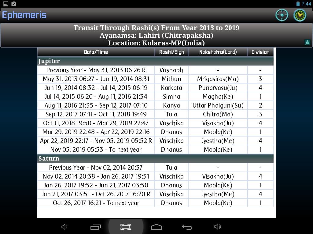 Ephemeris, Astrology Software APKs | Android APK