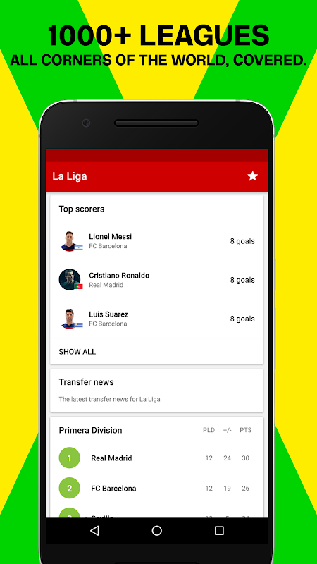 Forza Football - Live Scores & Football Updates 4.3.11 Screen 1