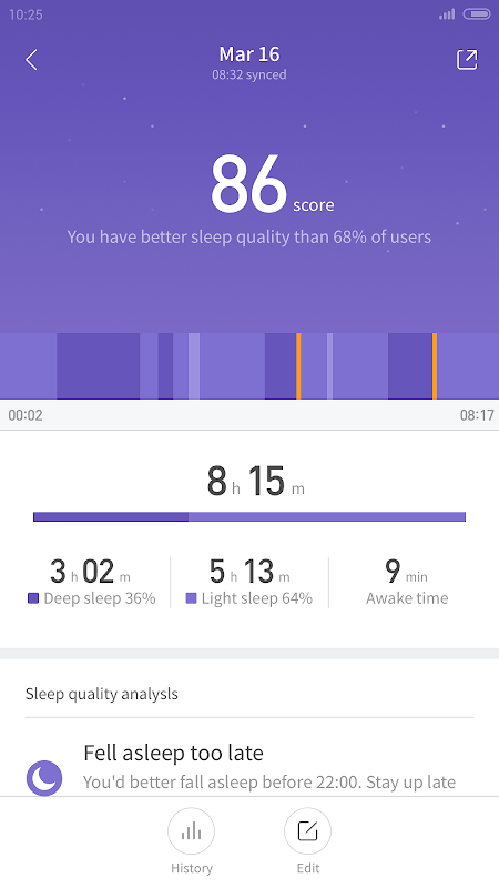 Android Mi Fit Screen 2