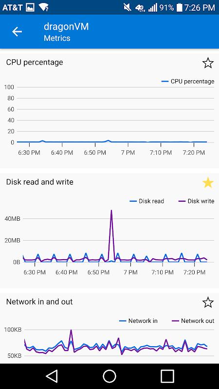 Microsoft Azure 1.0.27.2018.09.26-04.36.58 Screen 2