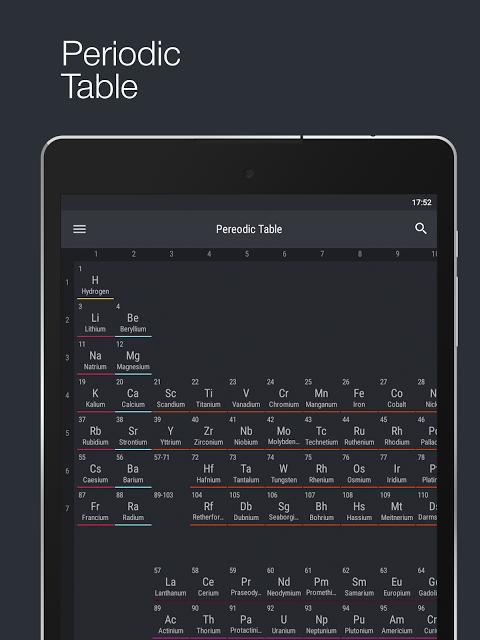 Periodic Table 2017 0.1.28 Screen 8