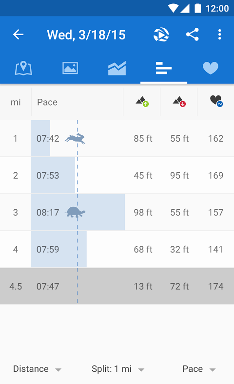 Android Runtastic PRO Running, Fitness Screen 4