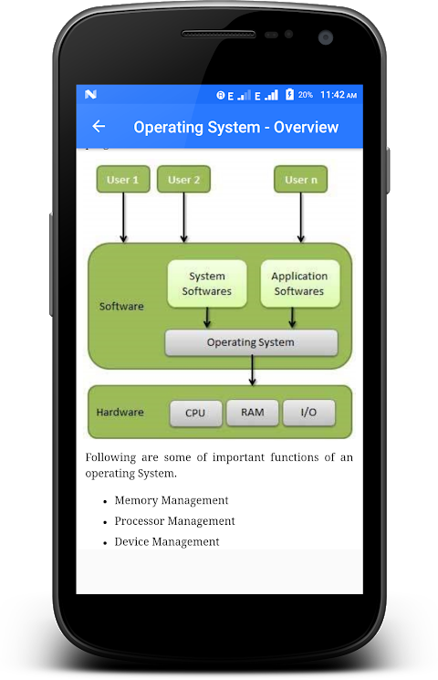 Operating Systems 2.6 Screen 1