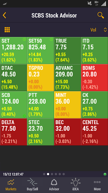 Android SCBS Stock Advisor Screen 3