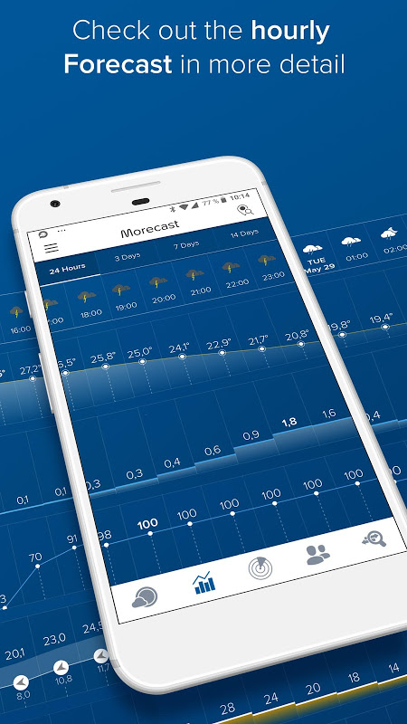Morecast - Your Personal Weather Companion 4.0.7 Screen 1