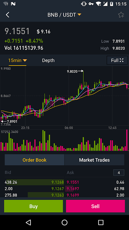 Android Binance - Cryptocurrency Exchange Screen 3