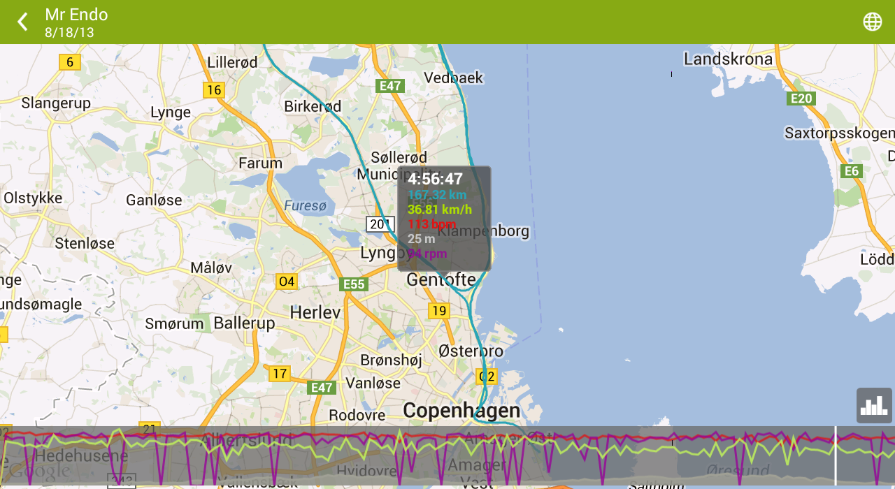 Android Endomondo Sports Tracker PRO Screen 1