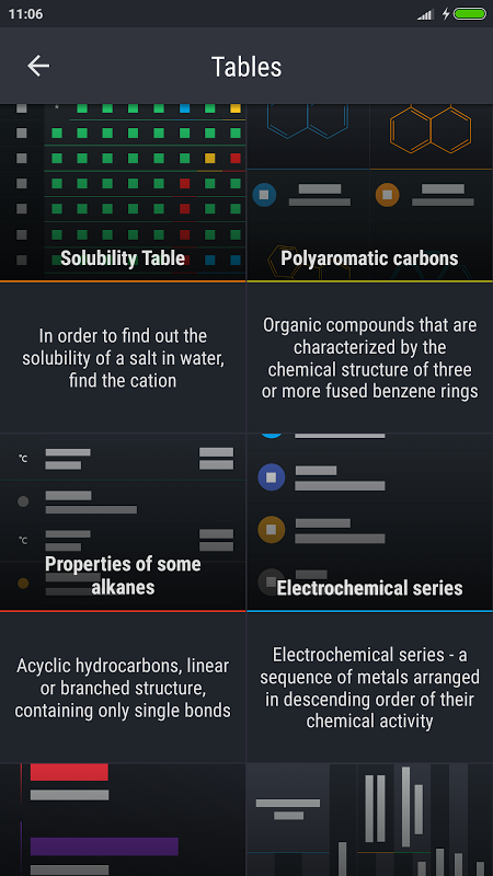 Android Periodic Table 2018 Screen 14