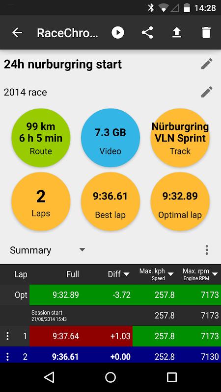Android RaceChrono Pro Screen 5