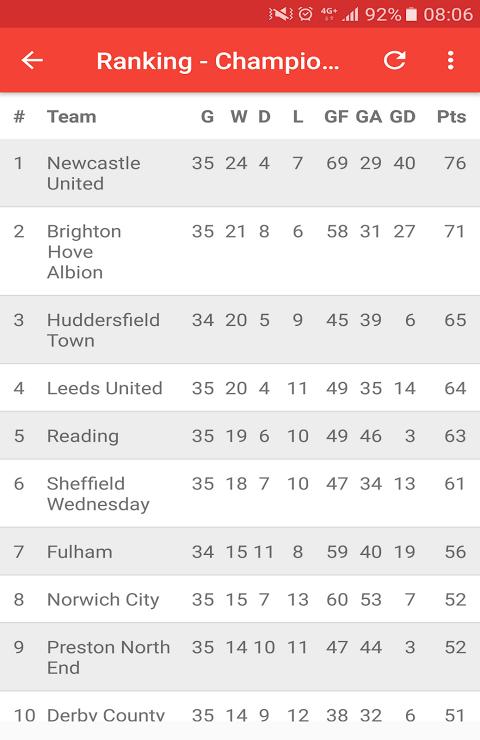 English Premier League 3.0 Screen 14