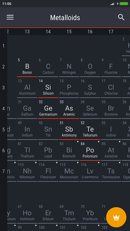 Android Periodic Table 2018 Screen 12
