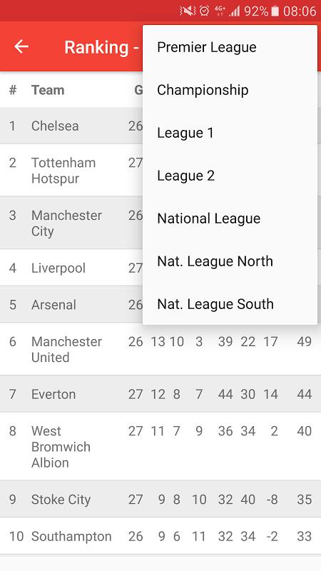 English Premier League 3.0 Screen 5