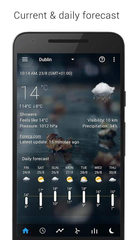 Android Transparent clock weather Premium Screen 15