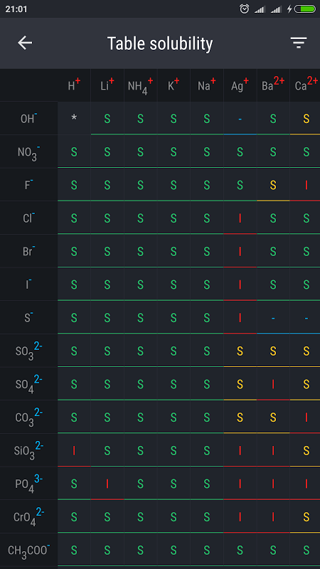 Periodic Table 2017 0.1.28 Screen 5
