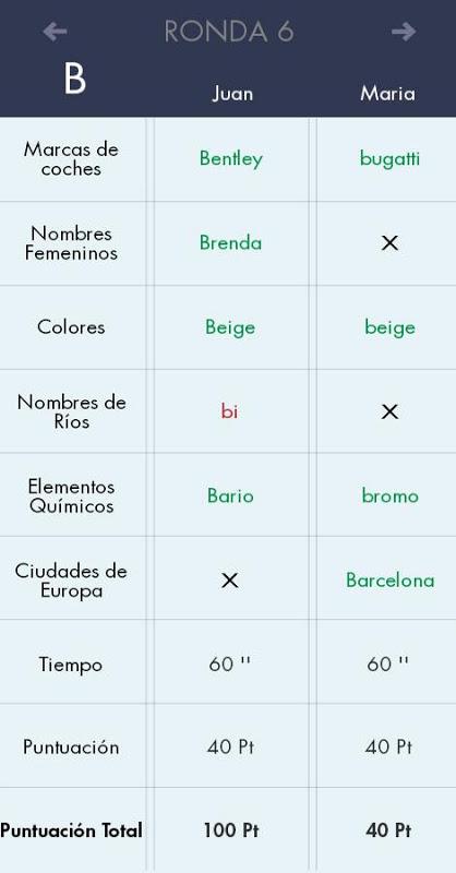 Android Stop - Categorizados Screen 4