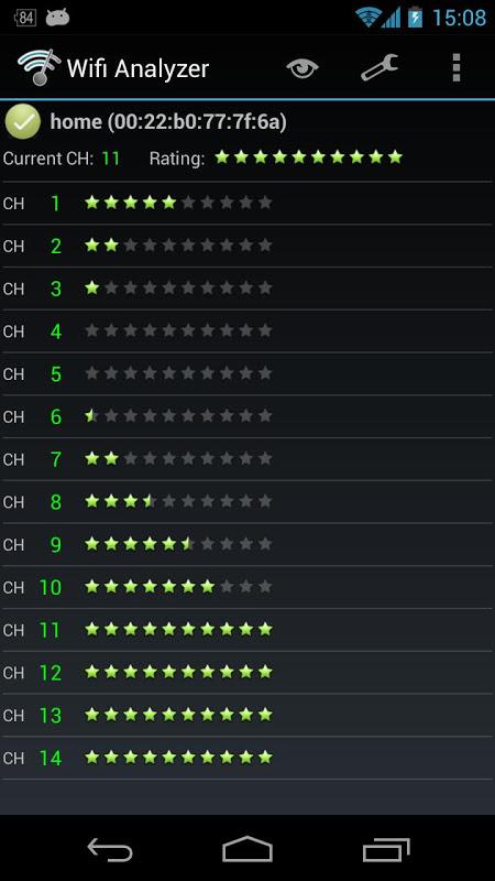 Wifi Analyzer 3.5 Screen 11