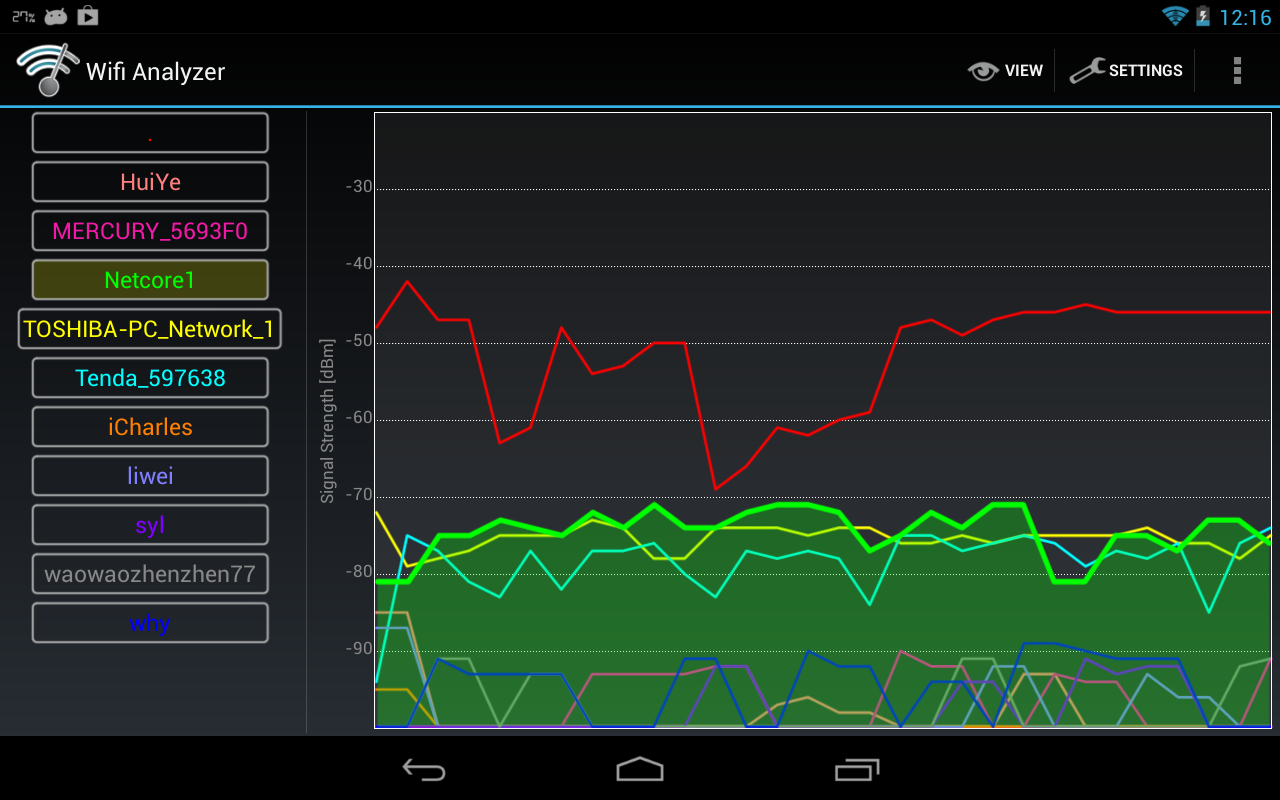 Wifi Analyzer 3.9.2 Screen 1