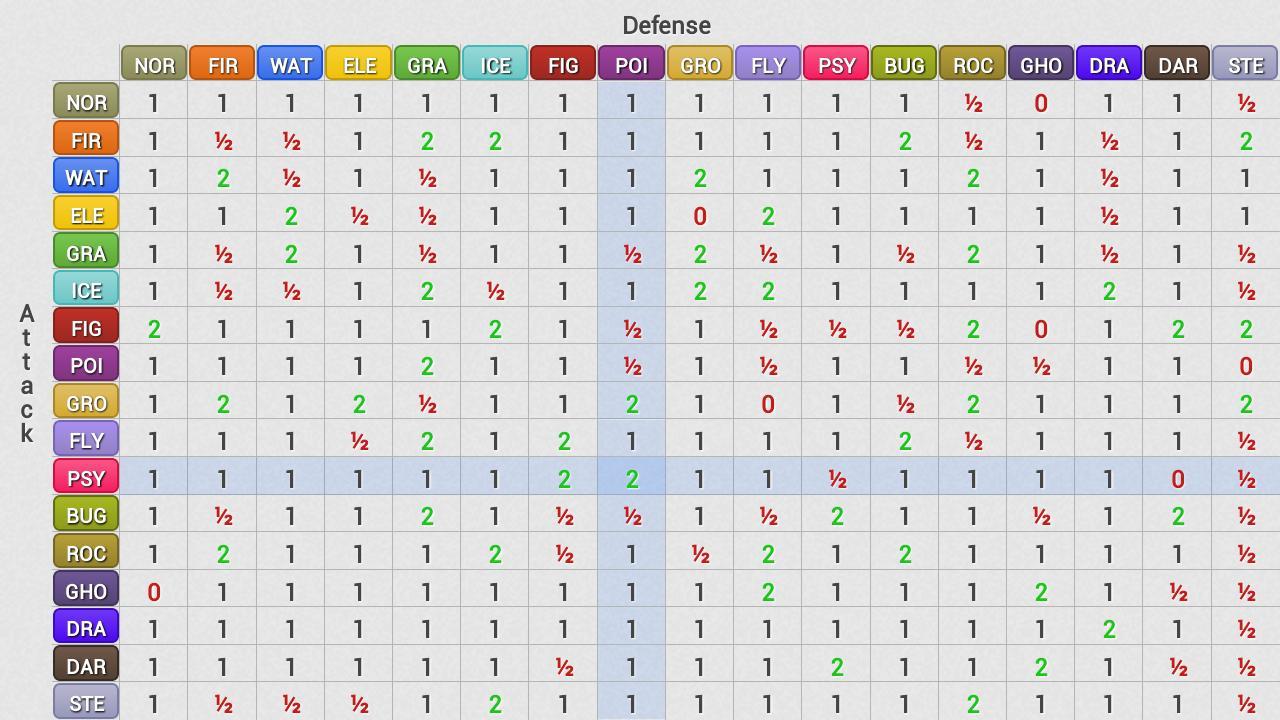 Pokédexter 2.0 Screen 6