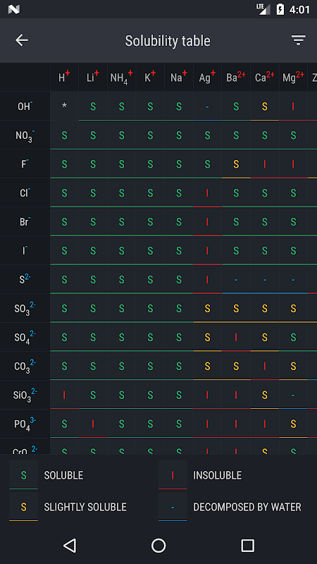 Android Periodic Table 2018 Screen 6