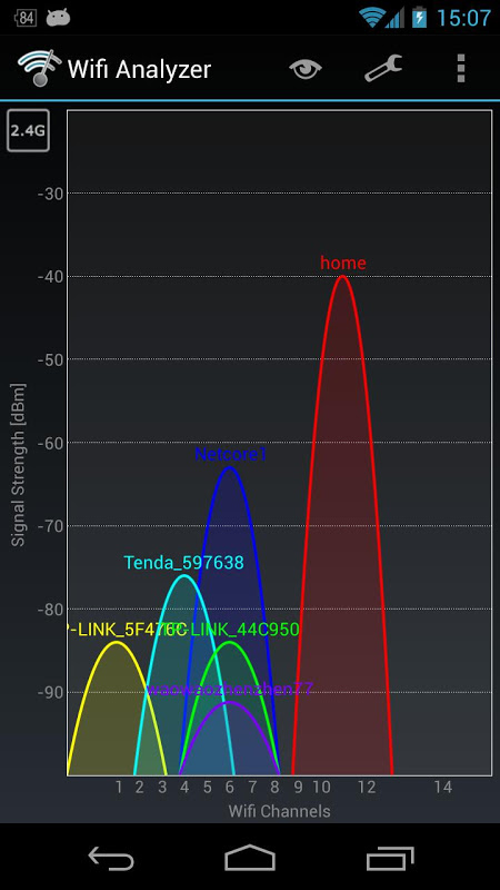 Wifi Analyzer 3.9.2 Screen 5