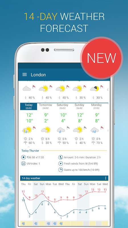 Weather & Radar UK 4.41.2 Screen 1