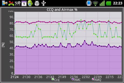 AirControl Mobile Lite 2.2 Screen 1