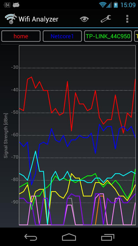 Wifi Analyzer 3.4 Screen 9