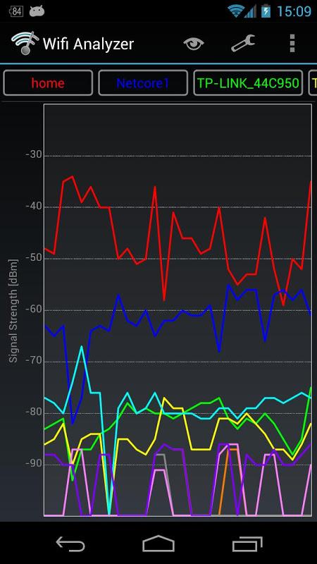 Wifi Analyzer 3.5.1 Screen 9