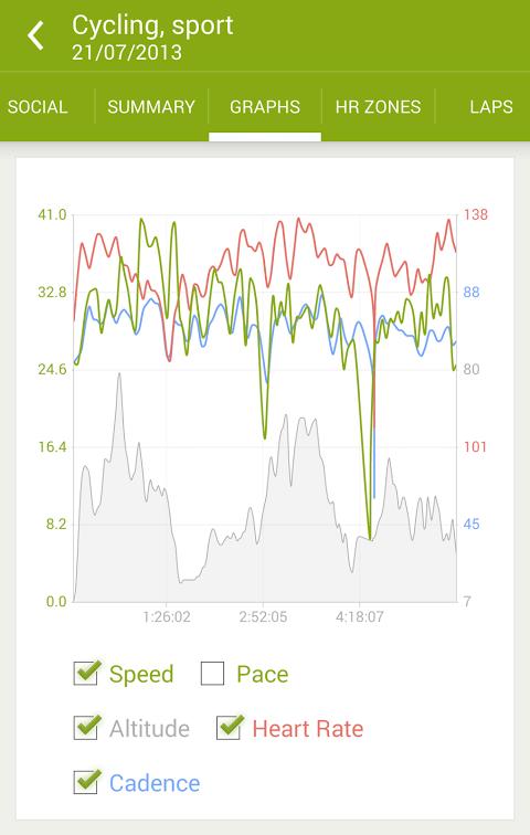 Android Endomondo Sports Tracker PRO Screen 12